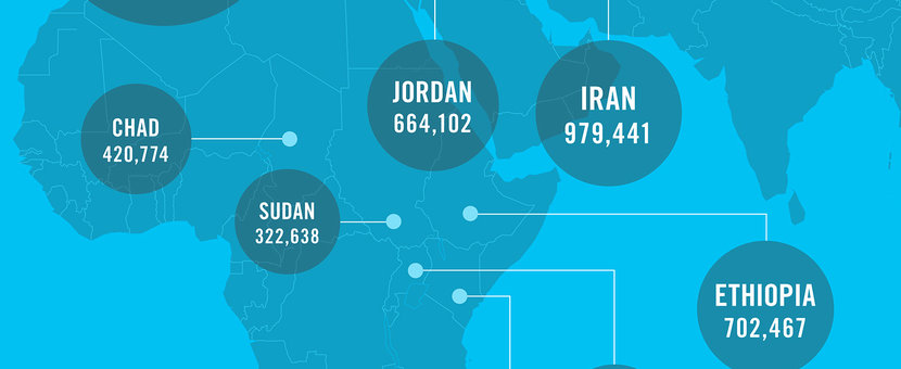 Infographic showing top 10 refugee hosting countries